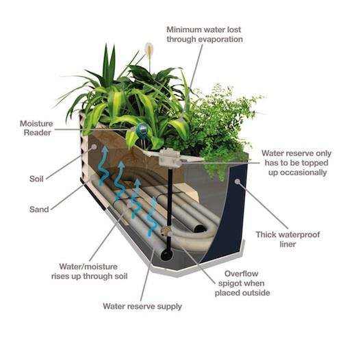 Hills Self Watering Garden Bed 240 Grey